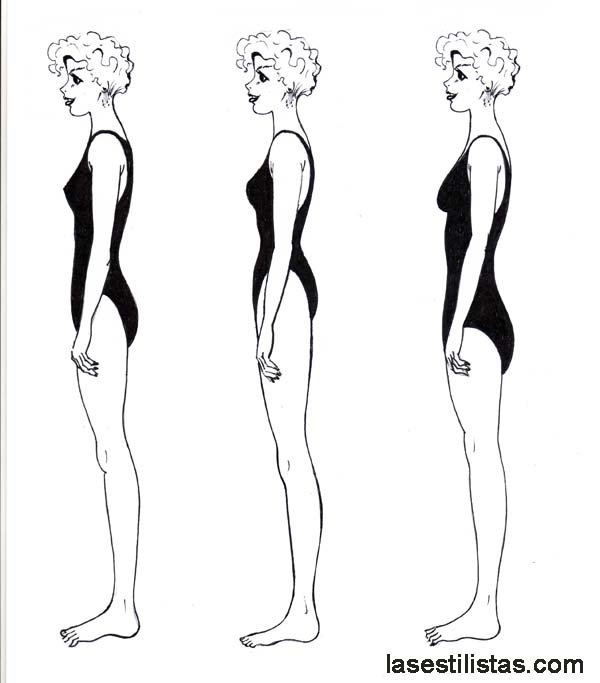 Perfect Female Body Know How To Get The Perfect Body